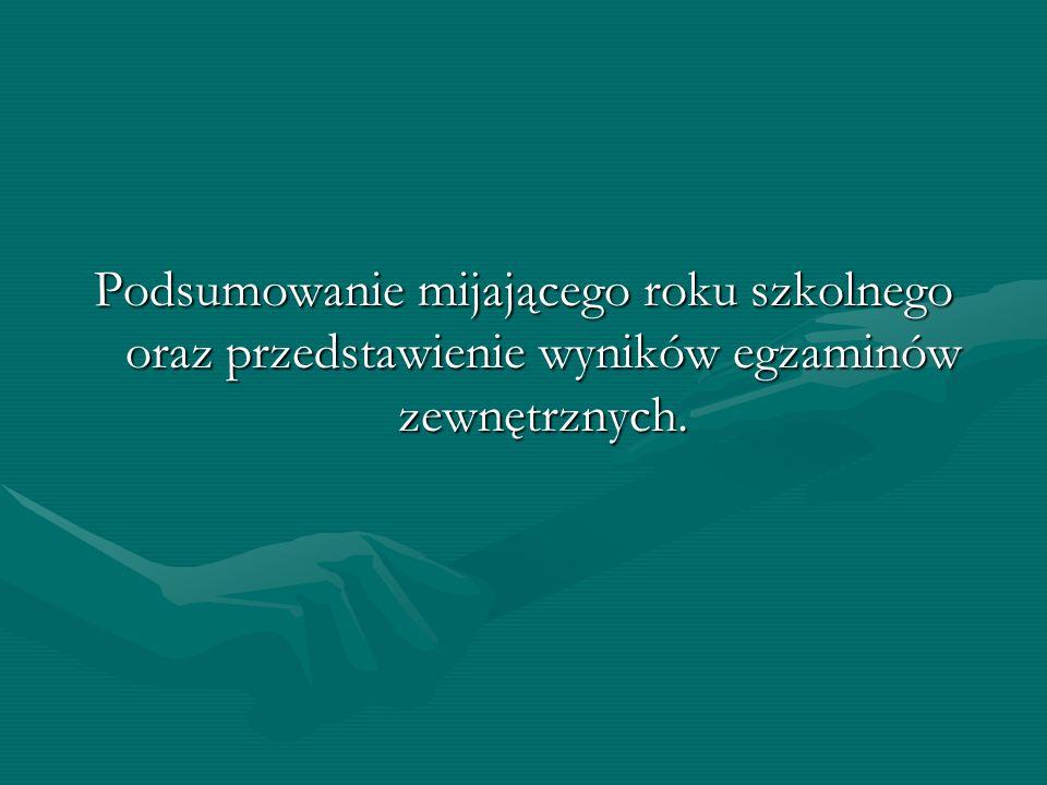 PLAN PRACY SZKOŁY Organizacja i zarządzanie: 1.1.Wprowadzenie nowych kierunków kształcenia.