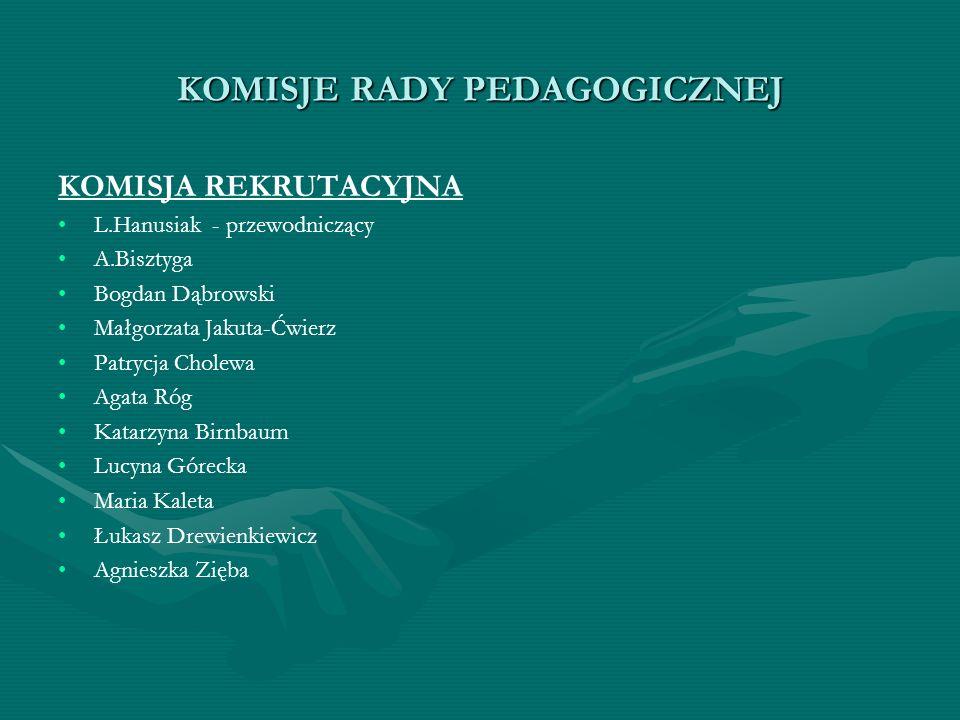 KOMISJE RADY PEDAGOGICZNEJ KOMISJA REKRUTACYJNA L.Hanusiak - przewodniczący A.Bisztyga Bogdan Dąbrowski Małgorzata Jakuta-Ćwierz Patrycja Cholewa Agat
