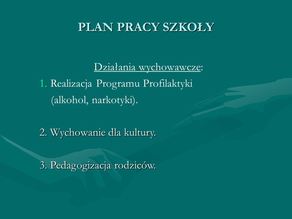 PLAN PRACY SZKOŁY Działania wychowawcze: 1. 1.Realizacja Programu Profilaktyki (alkohol, narkotyki). 2. Wychowanie dla kultury. 3. Pedagogizacja rodzi
