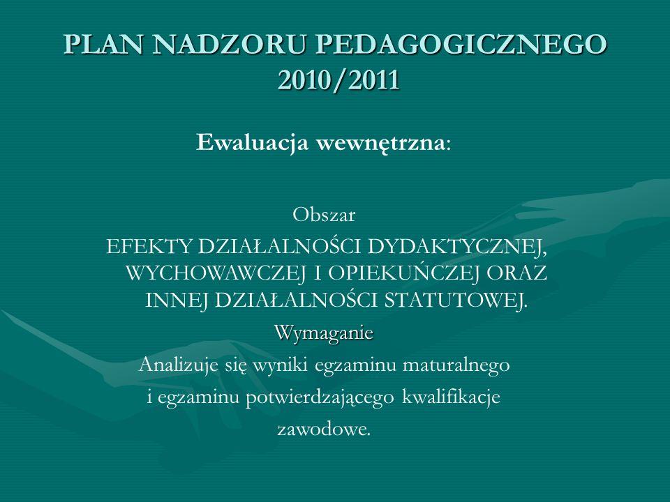 PLAN NADZORU PEDAGOGICZNEGO 2010/2011 Ewaluacja wewnętrzna: Obszar EFEKTY DZIAŁALNOŚCI DYDAKTYCZNEJ, WYCHOWAWCZEJ I OPIEKUŃCZEJ ORAZ INNEJ DZIAŁALNOŚC