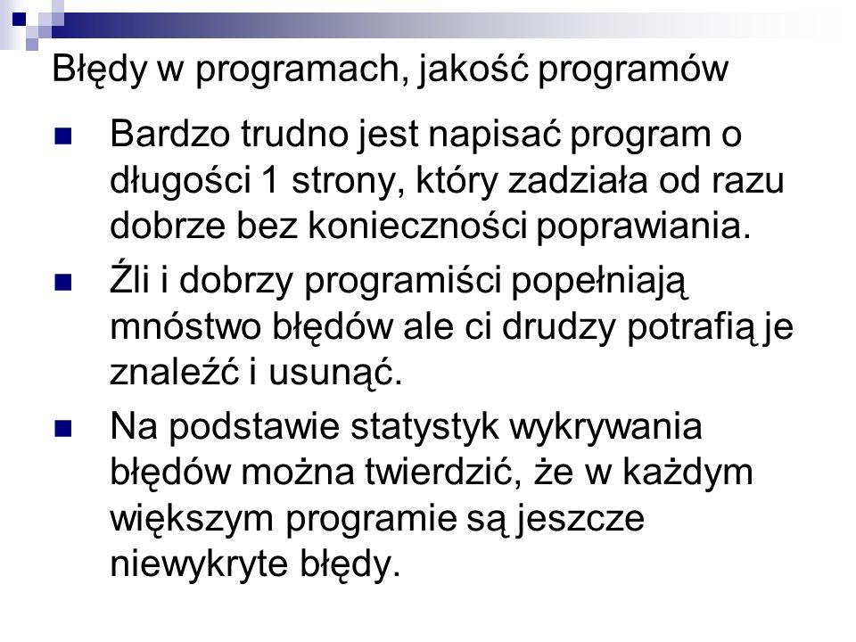 Błędy w programach, jakość programów Bardzo trudno jest napisać program o długości 1 strony, który zadziała od razu dobrze bez konieczności poprawiania.