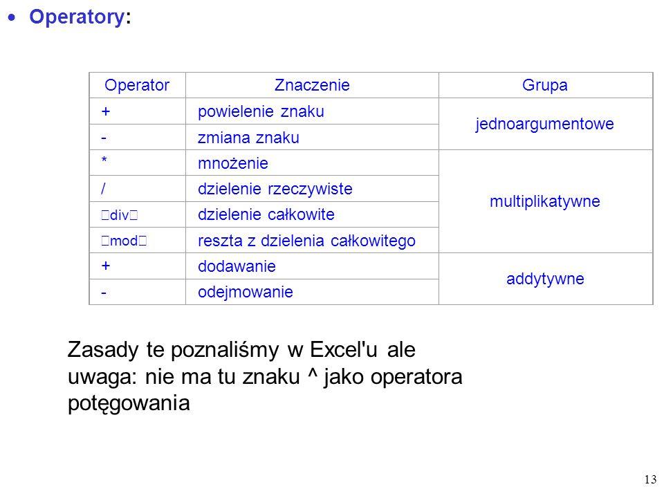 Operatory: 13 Zasady te poznaliśmy w Excel u ale uwaga: nie ma tu znaku ^ jako operatora potęgowania OperatorZnaczenieGrupa + powielenie znaku jednoargumentowe - zmiana znaku * mnożenie multiplikatywne / dzielenie rzeczywiste div dzielenie całkowite mod reszta z dzielenia całkowitego + dodawanie addytywne - odejmowanie