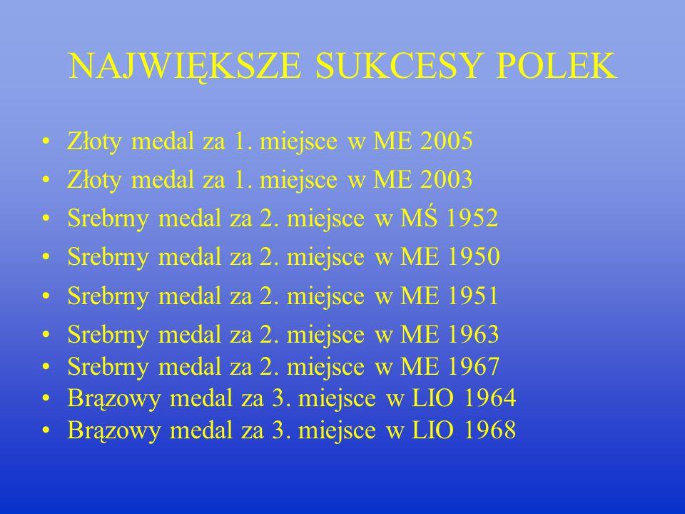 NAJWIEKSZE SUKCESY POLAKÓW Srebrny medal za 2. miejsce w MS 2006 Złoty medal za 1. miejsce w MS 1974 Złoty medal za 1. miejsce w LIO 1976 Srebrny meda