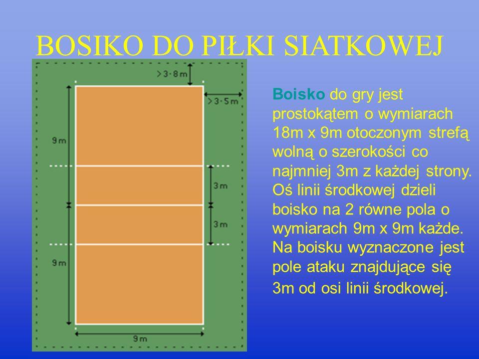 GRA ZESPOŁOWA Mecze siatkówki rozgrywane są przez dwa 6-osobowe zespoły, a łącznie z rezerwowymi jeden zespół może składać się maksymalnie z 12 zawodn