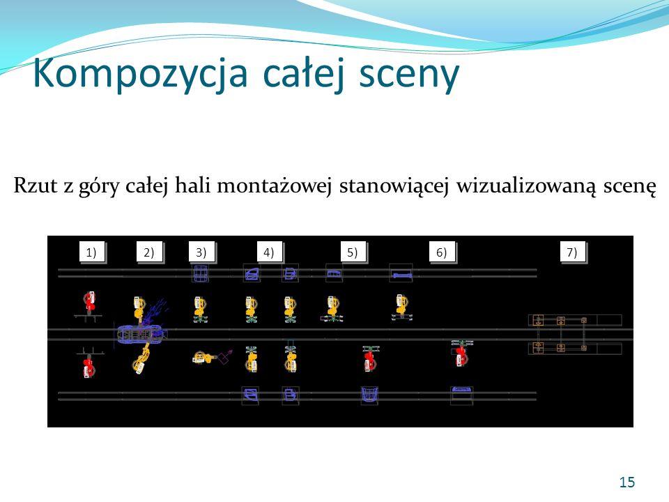 Kompozycja całej sceny Rzut z góry całej hali montażowej stanowiącej wizualizowaną scenę 15 1) 2) 3) 4) 5) 6) 7)