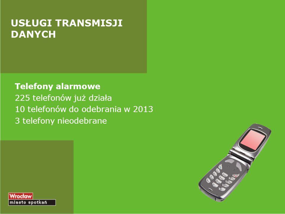 Telefony alarmowe 225 telefonów już działa 10 telefonów do odebrania w 2013 3 telefony nieodebrane USŁUGI TRANSMISJI DANYCH