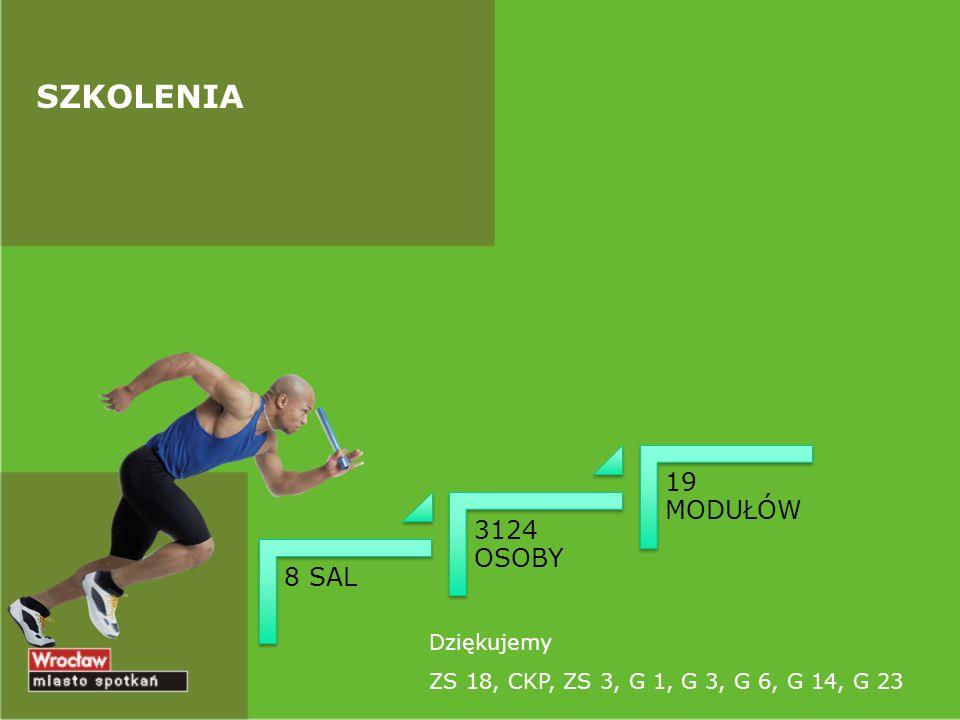 Konta użytkowników Migracja danych Zarządzanie kadrami Sekretariat Wrocławski System Biblioteczny (WCDN, G 06, G 14, LO I, LO IV) Arkusz Organizacyjny BIP Dziennik Elektroniczny URUCHOMIENIE