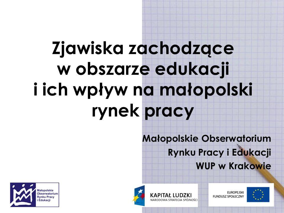 Wnioski 7,8% gospodarstw domowych w Małopolsce, przebadanych w ramach projektu MSAP i UJ, deklaruje brak dostępu do szkół i przedszkoli publicznych* - 4 razy więcej na wsi niż w miastach Poprawa dostępności i jakości wczesnej edukacji to klucz do ograniczenia nierówności społecznych Edukacja młodzieży powinna uwzględniać nabywanie umiejętności poszukiwania pracy i uczenia się przez całe życie Bezpłatna wyższa edukacja nie uwzględniająca potrzeb rynku pracy jest inwestycją, która nie przynosi korzyści na poziomie adekwatnym do nakładów Dobrze zaplanowana i wdrażana interwencja z EFS może i powinna w znaczący sposób wpłynąć na poprawę stanu edukacji w Małopolsce i pośrednio na sytuację na małopolskim rynku pracy