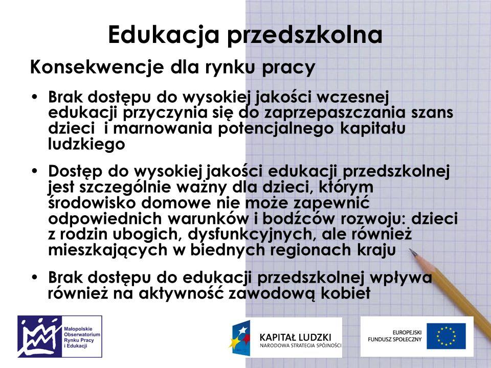 Edukacja przedszkolna Konsekwencje dla rynku pracy Brak dostępu do wysokiej jakości wczesnej edukacji przyczynia się do zaprzepaszczania szans dzieci