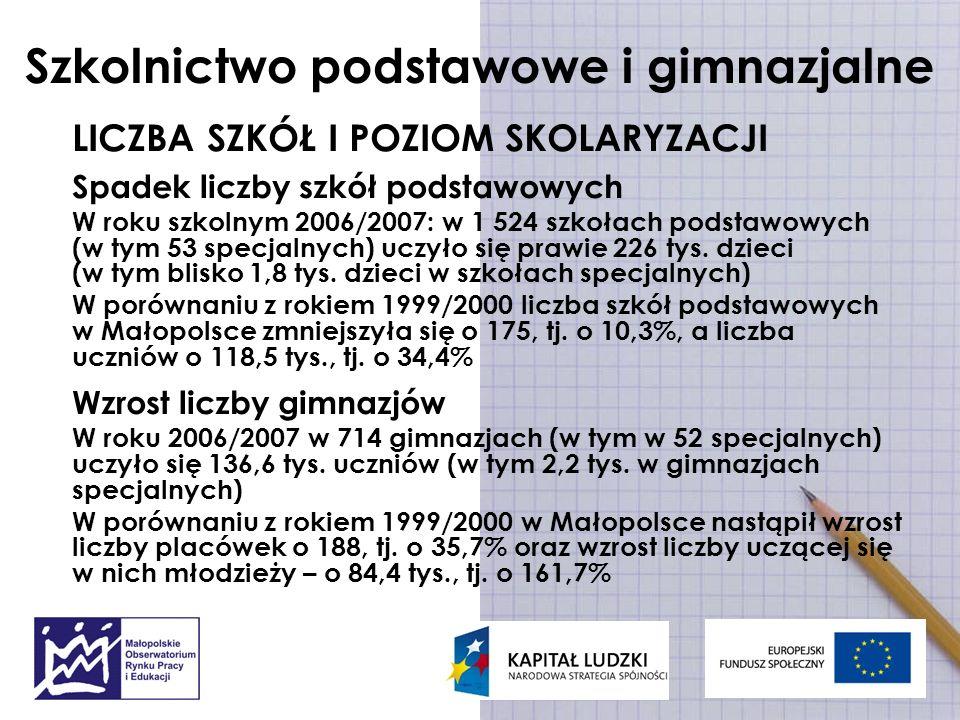 Szkolnictwo podstawowe i gimnazjalne LICZBA SZKÓŁ I POZIOM SKOLARYZACJI Spadek liczby szkół podstawowych W roku szkolnym 2006/2007: w 1 524 szkołach p