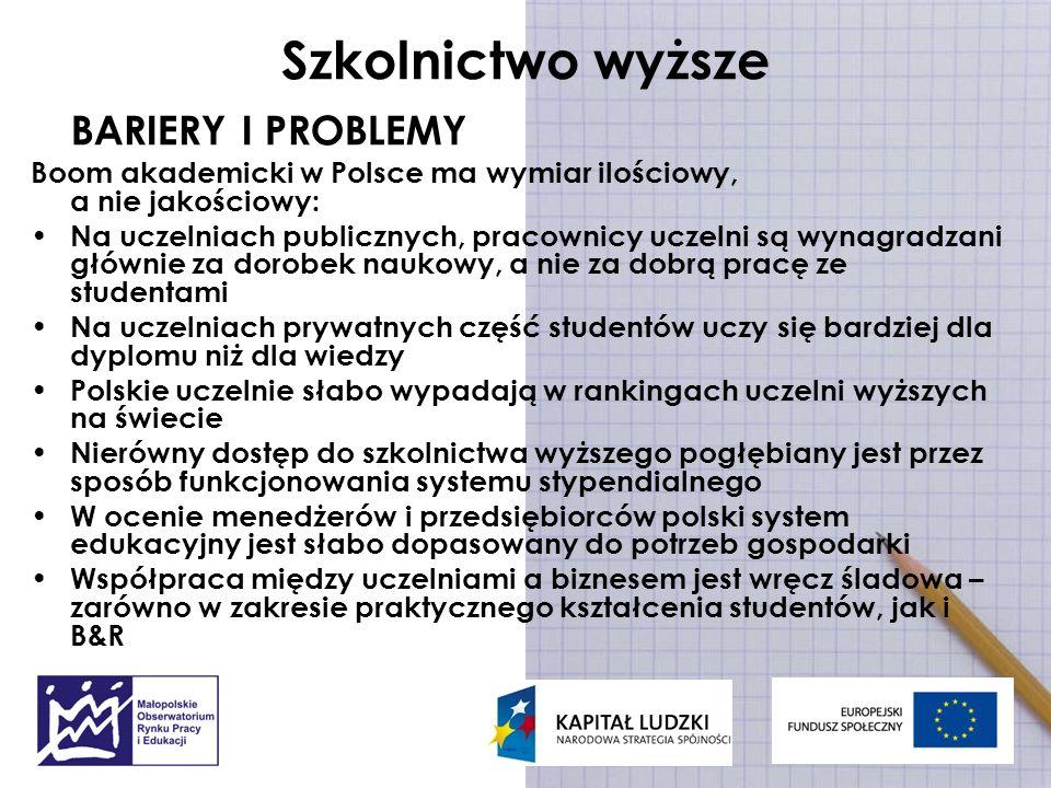 Szkolnictwo wyższe BARIERY I PROBLEMY Boom akademicki w Polsce ma wymiar ilościowy, a nie jakościowy: Na uczelniach publicznych, pracownicy uczelni są