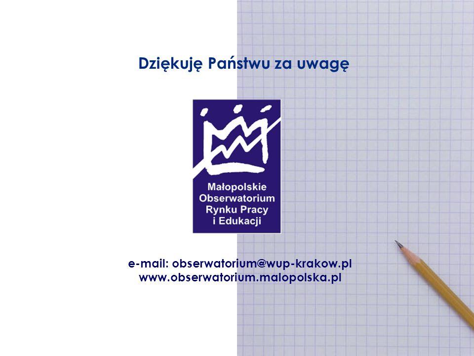 Dziękuję Państwu za uwagę e-mail: obserwatorium@wup-krakow.pl www.obserwatorium.malopolska.pl