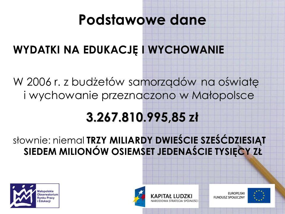 Bibliografia Raport o Kapitale Intelektualnym Polski, red.