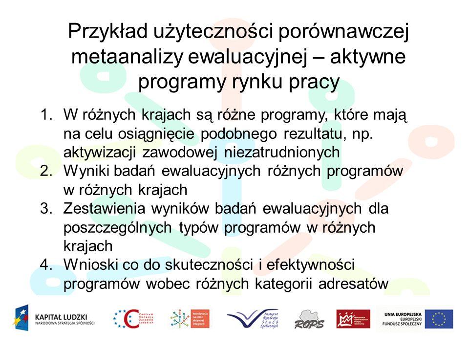 Przykład użyteczności porównawczej metaanalizy ewaluacyjnej – aktywne programy rynku pracy 1.W różnych krajach są różne programy, które mają na celu o