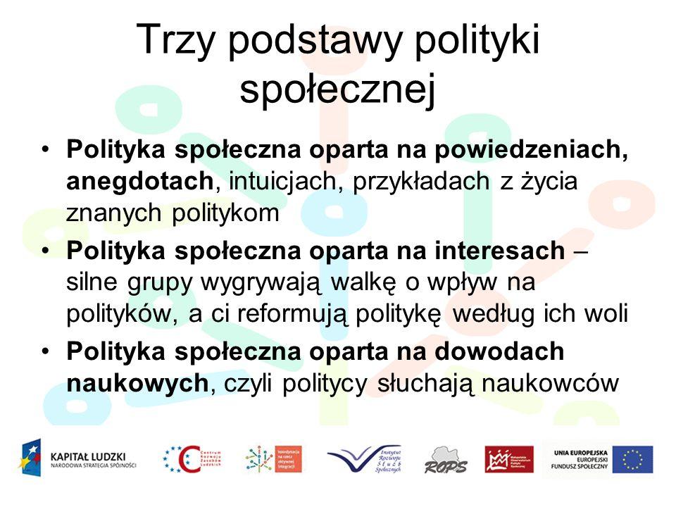 Trzy podstawy polityki społecznej Polityka społeczna oparta na powiedzeniach, anegdotach, intuicjach, przykładach z życia znanych politykom Polityka s