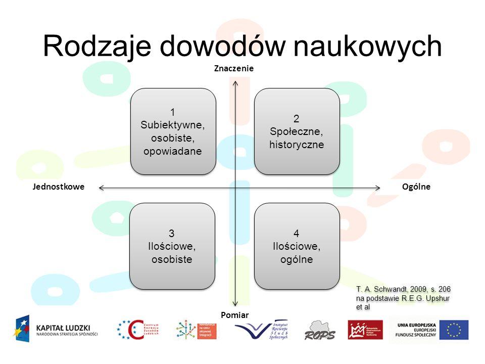 Trzy rodzaje systematycznych dociekań Systematyczne dociekania w postaci badań polityki społecznej, np.