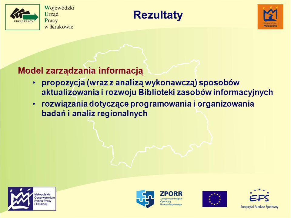 Model zarządzania informacją propozycja (wraz z analizą wykonawczą) sposobów aktualizowania i rozwoju Biblioteki zasobów informacyjnych rozwiązania dotyczące programowania i organizowania badań i analiz regionalnych Rezultaty