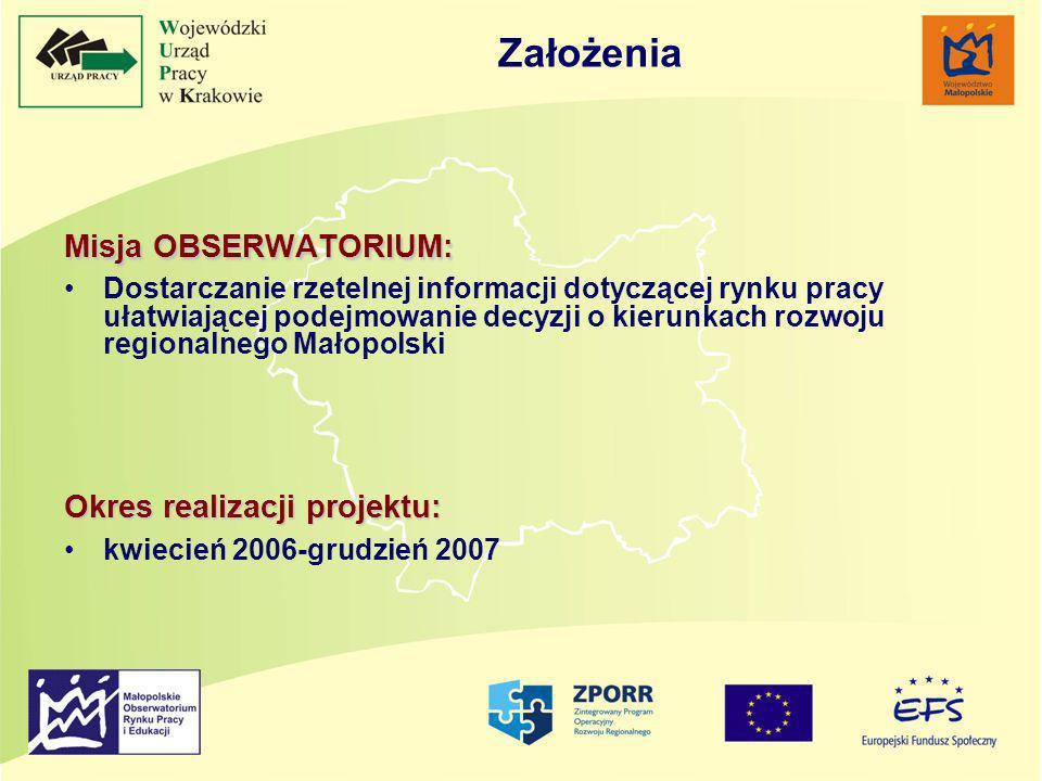 Misja OBSERWATORIUM: Dostarczanie rzetelnej informacji dotyczącej rynku pracy ułatwiającej podejmowanie decyzji o kierunkach rozwoju regionalnego Małopolski Założenia Okres realizacji projektu: kwiecień 2006-grudzień 2007