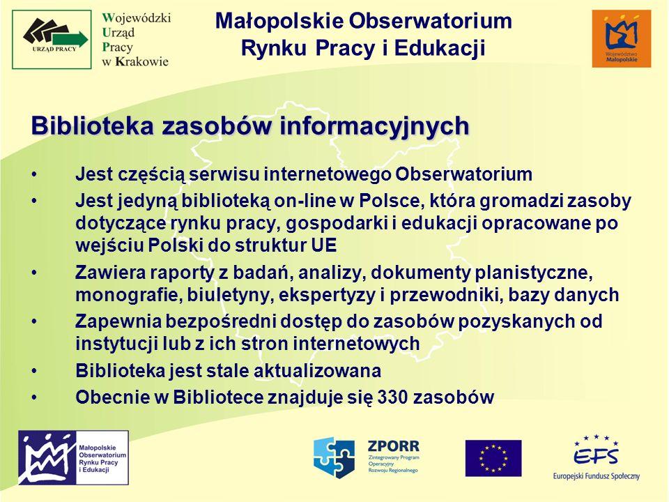 Biblioteka zasobów informacyjnych Jest częścią serwisu internetowego Obserwatorium Jest jedyną biblioteką on-line w Polsce, która gromadzi zasoby dotyczące rynku pracy, gospodarki i edukacji opracowane po wejściu Polski do struktur UE Zawiera raporty z badań, analizy, dokumenty planistyczne, monografie, biuletyny, ekspertyzy i przewodniki, bazy danych Zapewnia bezpośredni dostęp do zasobów pozyskanych od instytucji lub z ich stron internetowych Biblioteka jest stale aktualizowana Obecnie w Bibliotece znajduje się 330 zasobów Małopolskie Obserwatorium Rynku Pracy i Edukacji