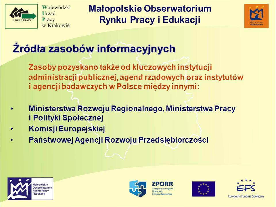 Źródła zasobów informacyjnych Źródła zasobów informacyjnych Zasoby pozyskano także od kluczowych instytucji administracji publicznej, agend rządowych oraz instytutów i agencji badawczych w Polsce między innymi: Ministerstwa Rozwoju Regionalnego, Ministerstwa Pracy i Polityki Społecznej Komisji Europejskiej Państwowej Agencji Rozwoju Przedsiębiorczości Małopolskie Obserwatorium Rynku Pracy i Edukacji