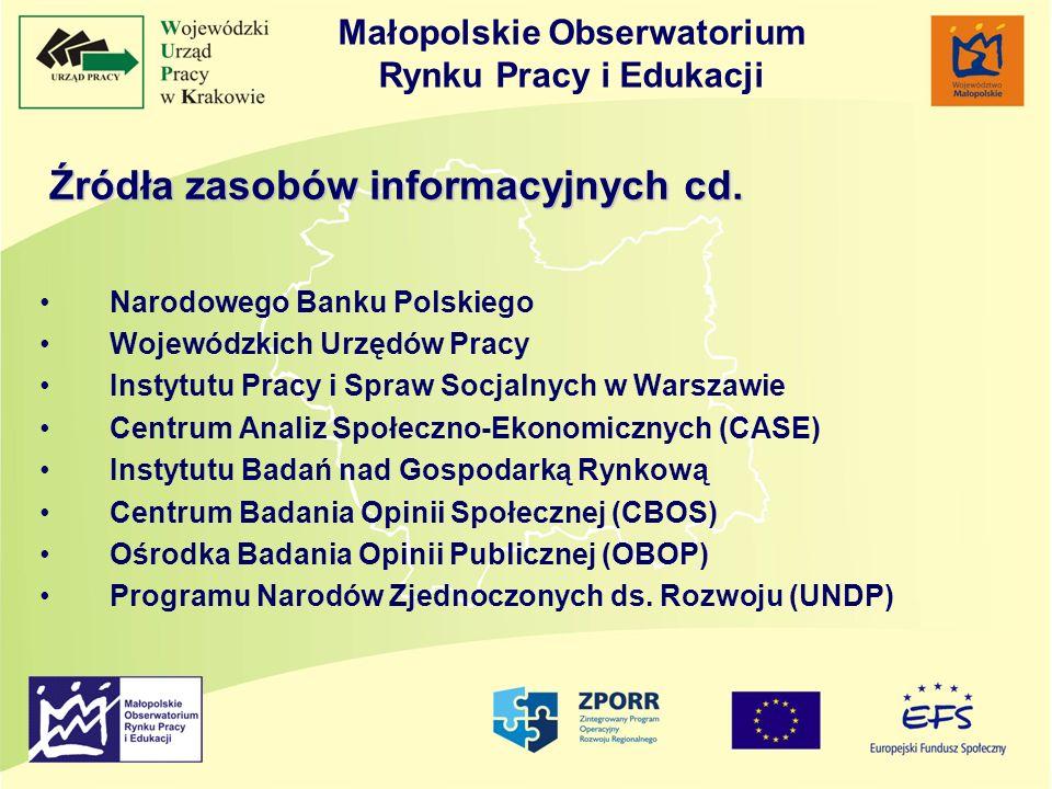 Źródła zasobów informacyjnych cd. Źródła zasobów informacyjnych cd.