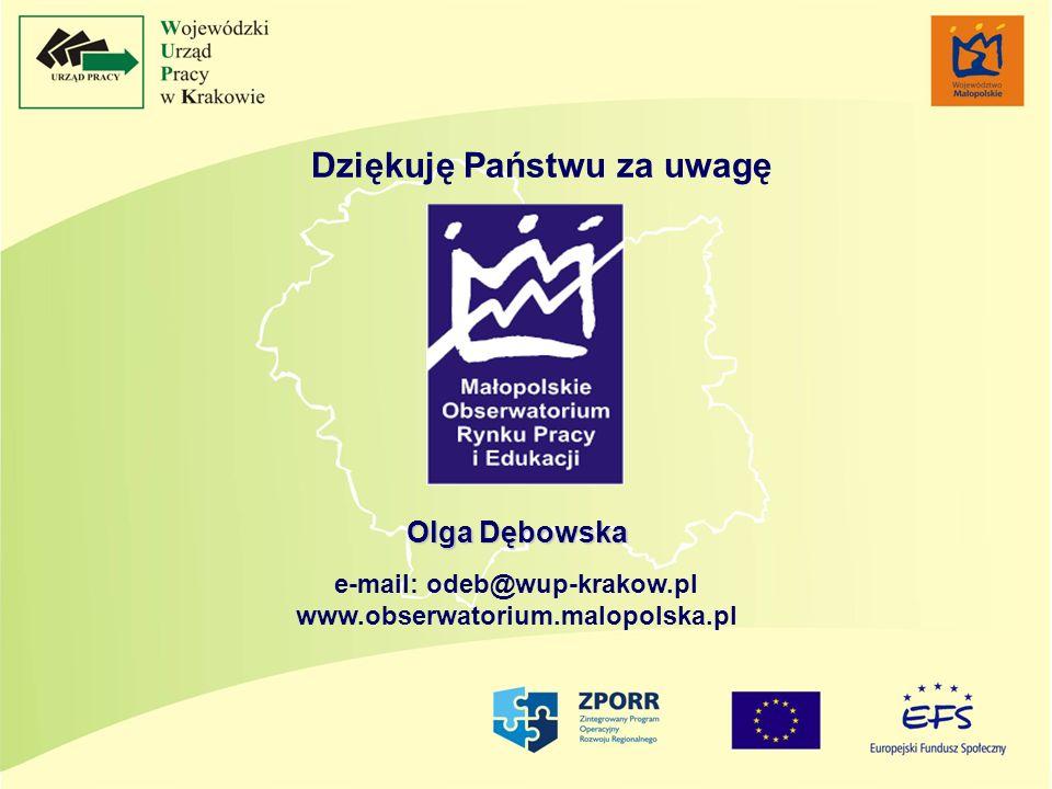 Dziękuję Państwu za uwagę Olga Dębowska e-mail: odeb@wup-krakow.pl www.obserwatorium.malopolska.pl
