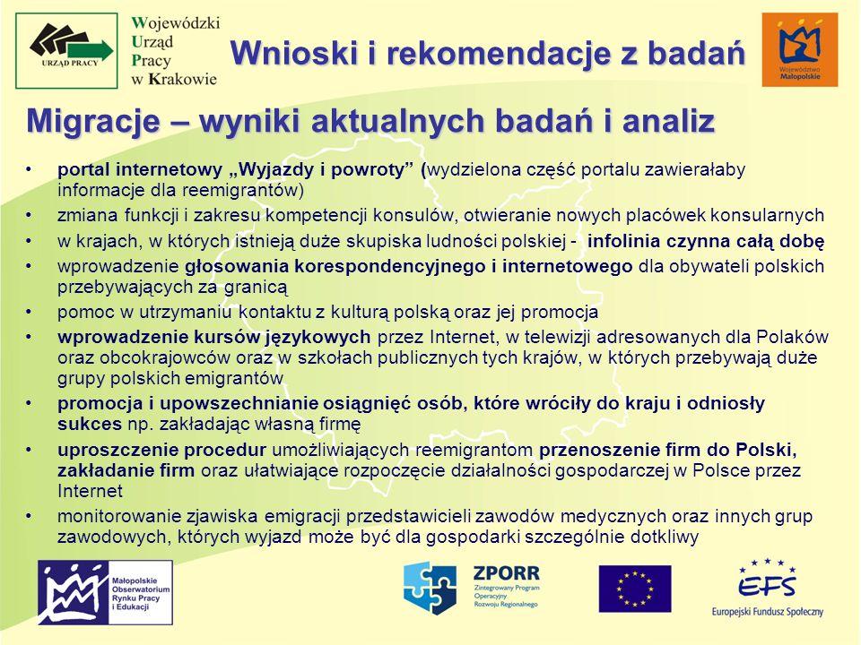 Wnioski i rekomendacje z badań Migracje – wyniki aktualnych badań i analiz portal internetowy Wyjazdy i powroty (wydzielona część portalu zawierałaby