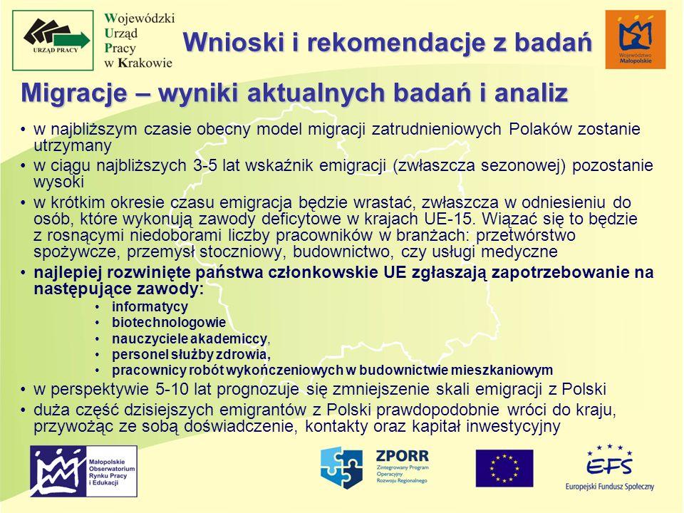 Wnioski i rekomendacje z badań Migracje – wyniki aktualnych badań i analiz w najbliższym czasie obecny model migracji zatrudnieniowych Polaków zostani