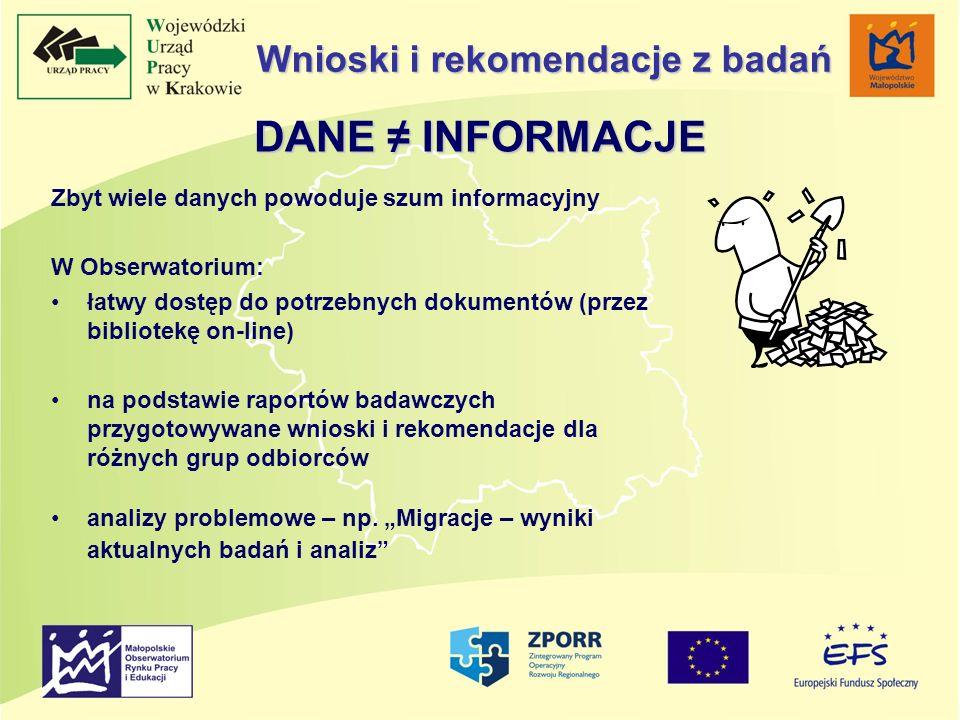 DANE INFORMACJE Wnioski i rekomendacje z badań Zbyt wiele danych powoduje szum informacyjny W Obserwatorium: łatwy dostęp do potrzebnych dokumentów (p