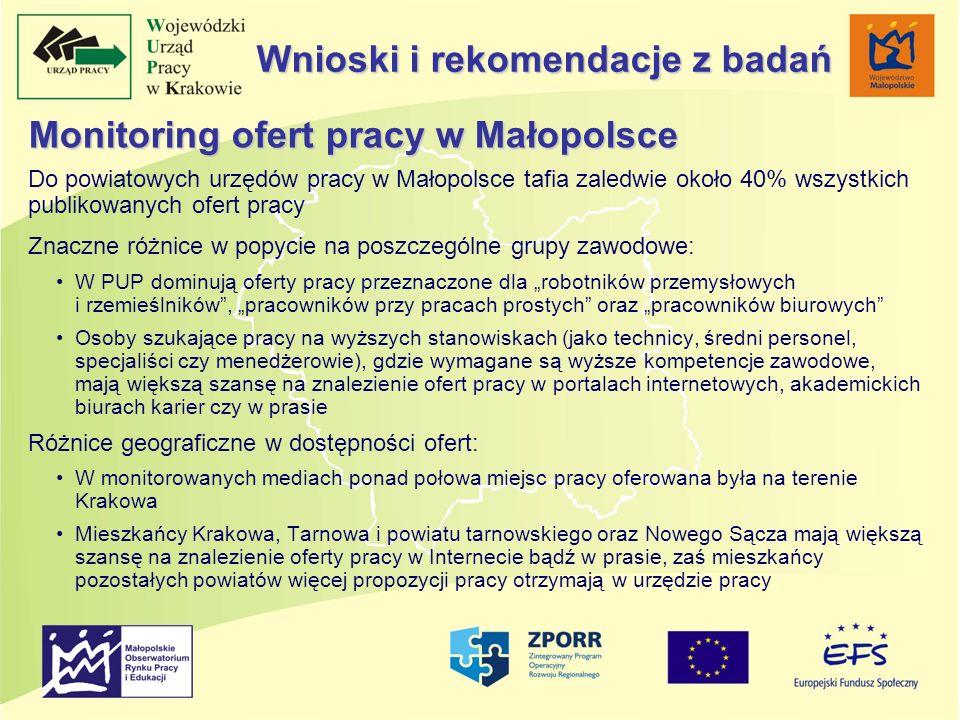 Monitoring ofert pracy w Małopolsce Do powiatowych urzędów pracy w Małopolsce tafia zaledwie około 40% wszystkich publikowanych ofert pracy Znaczne ró