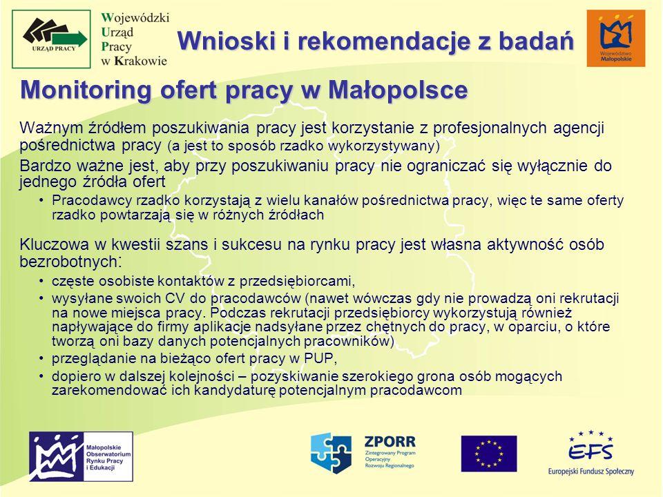 Monitoring ofert pracy w Małopolsce Ważnym źródłem poszukiwania pracy jest korzystanie z profesjonalnych agencji pośrednictwa pracy (a jest to sposób