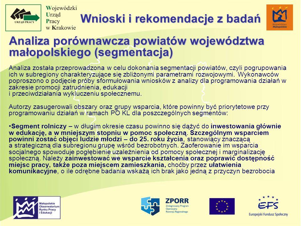 Analiza porównawcza powiatów województwa małopolskiego (segmentacja) Analiza została przeprowadzona w celu dokonania segmentacji powiatów, czyli pogru
