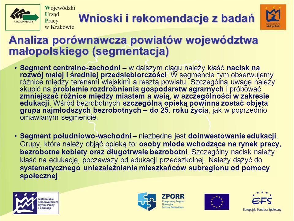 Analiza porównawcza powiatów województwa małopolskiego (segmentacja) Segment centralno-zachodni – w dalszym ciągu należy kłaść nacisk na rozwój małej