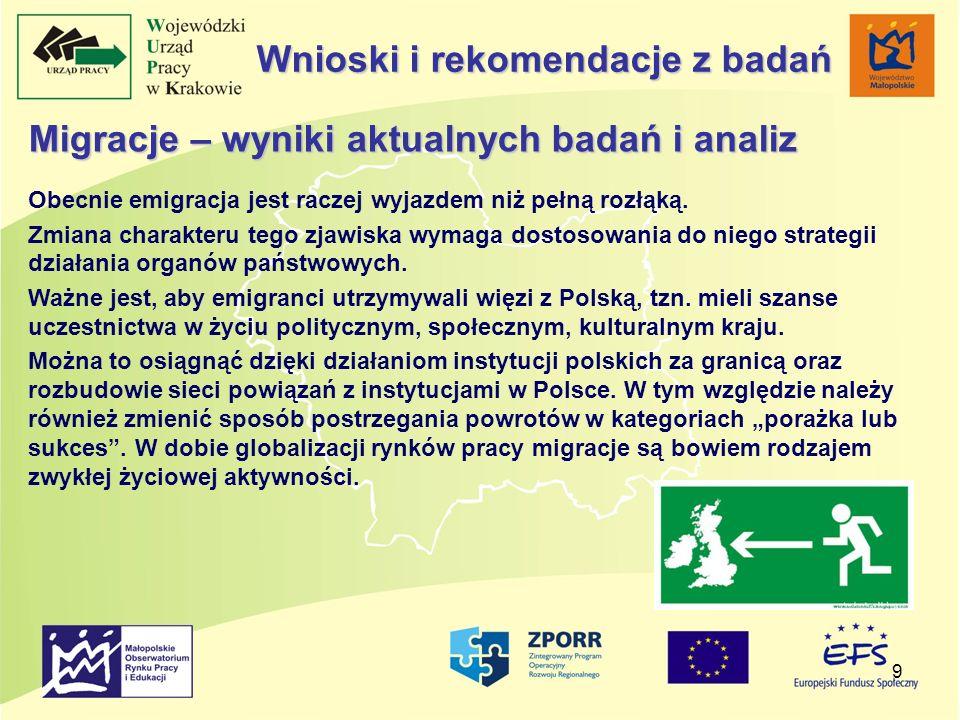 9 Wnioski i rekomendacje z badań Migracje – wyniki aktualnych badań i analiz Obecnie emigracja jest raczej wyjazdem niż pełną rozłąką. Zmiana charakte