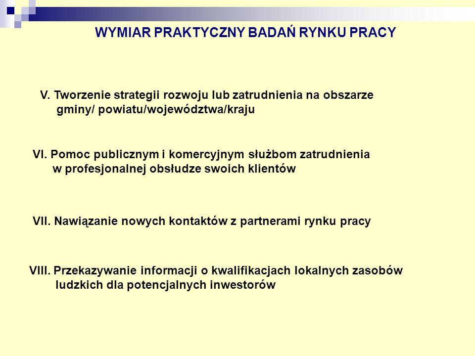 DZIĘKUJĘ dr Rafał Muster e-mail: r.muster@neostrada.pl