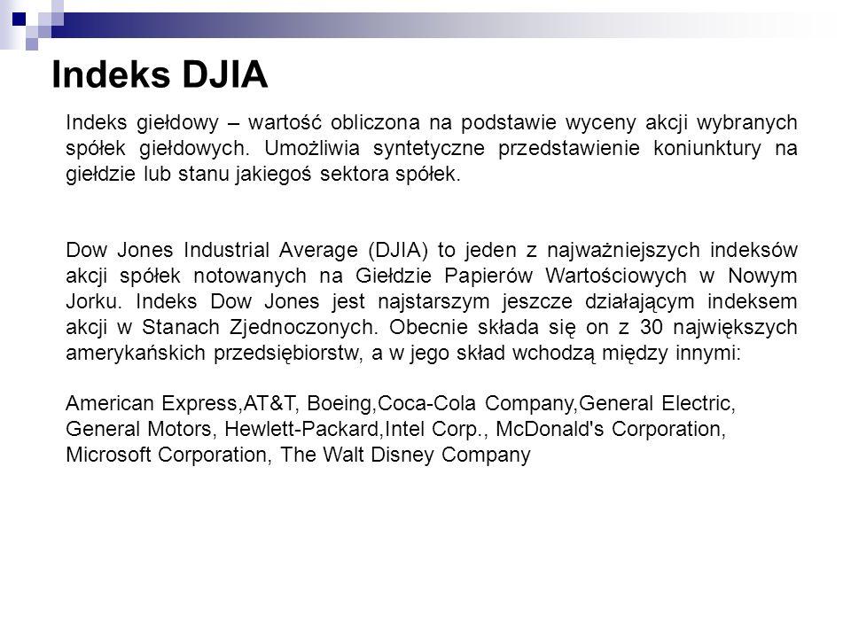 Indeks DJIA Indeks giełdowy – wartość obliczona na podstawie wyceny akcji wybranych spółek giełdowych. Umożliwia syntetyczne przedstawienie koniunktur