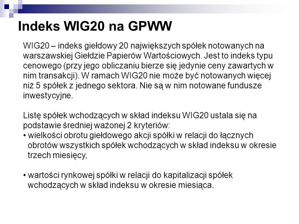 Indeks WIG20 na GPWW WIG20 – indeks giełdowy 20 największych spółek notowanych na warszawskiej Giełdzie Papierów Wartościowych. Jest to indeks typu ce
