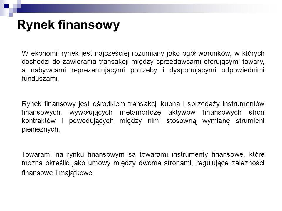 Giełda Papierów Wartościowych w Warszawie (GPWW) Jedyna działająca obecnie w Polsce giełda papierów wartościowych znajduje się w Warszawie.
