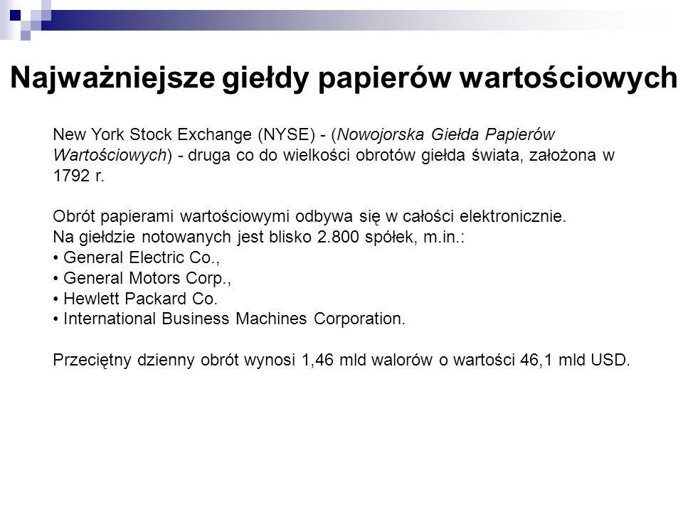 Notowania na GPWW Rys.5 Przykładowe notowania GPWW- spółka Bioton.