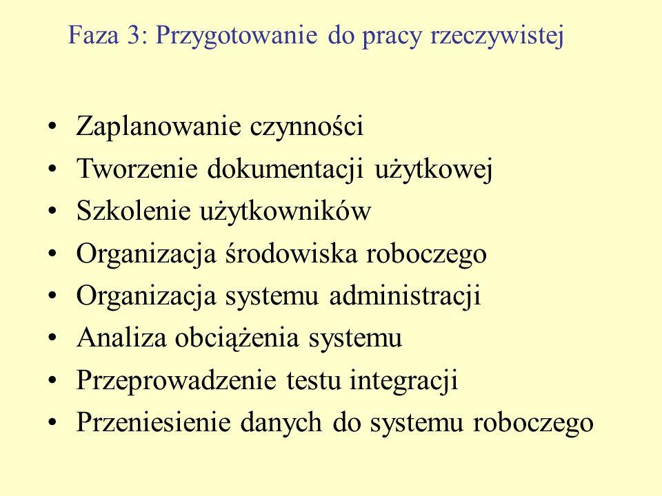 Zaplanowanie czynności Tworzenie dokumentacji użytkowej Szkolenie użytkowników Organizacja środowiska roboczego Organizacja systemu administracji Anal