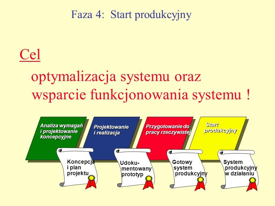 Faza 4: Start produkcyjny Cel optymalizacja systemu oraz wsparcie funkcjonowania systemu ! Analiza wymagań i projektowanie koncepcyjne Projektowanie i
