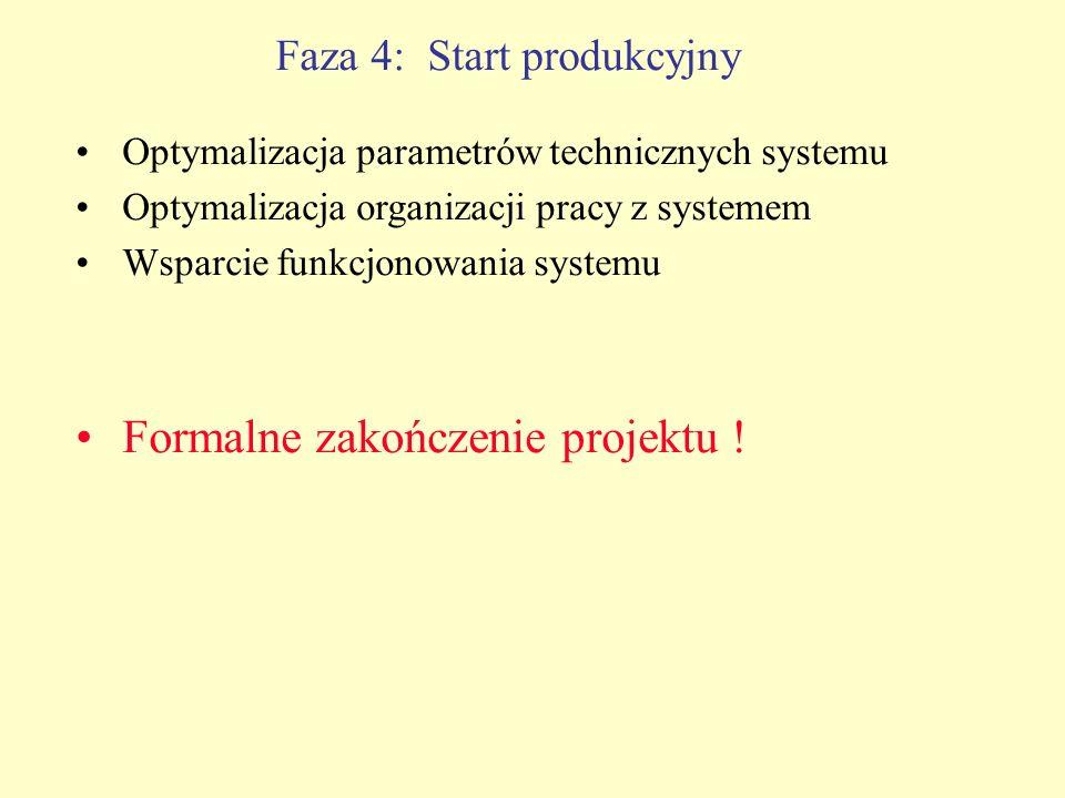 Faza 4: Start produkcyjny Optymalizacja parametrów technicznych systemu Optymalizacja organizacji pracy z systemem Wsparcie funkcjonowania systemu For