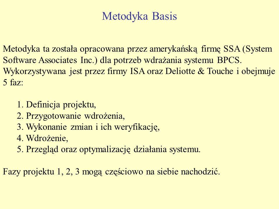 Metodyka ta została opracowana przez amerykańską firmę SSA (System Software Associates Inc.) dla potrzeb wdrażania systemu BPCS. Wykorzystywana jest p