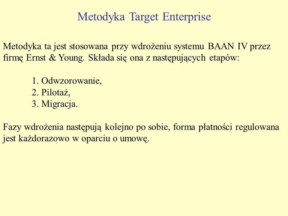 Metodyka ta jest stosowana przy wdrożeniu systemu BAAN IV przez firmę Ernst & Young. Składa się ona z następujących etapów: 1. Odwzorowanie, 2. Pilota