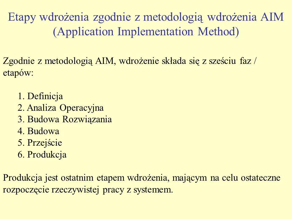 Zgodnie z metodologią AIM, wdrożenie składa się z sześciu faz / etapów: 1. Definicja 2. Analiza Operacyjna 3. Budowa Rozwiązania 4. Budowa 5. Przejści