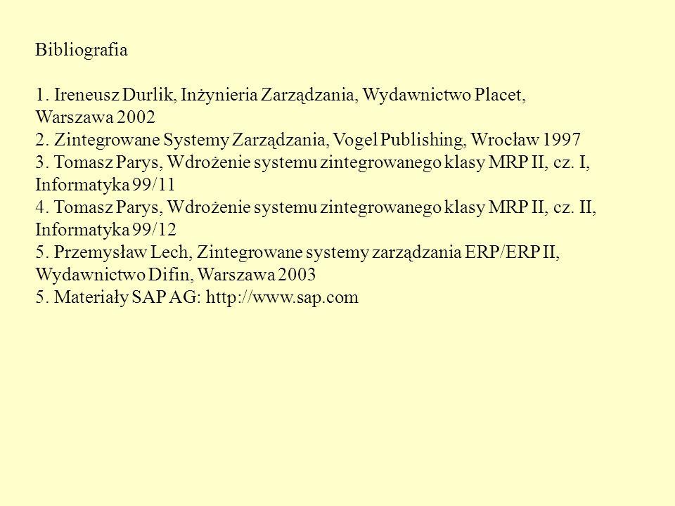 Bibliografia 1. Ireneusz Durlik, Inżynieria Zarządzania, Wydawnictwo Placet, Warszawa 2002 2. Zintegrowane Systemy Zarządzania, Vogel Publishing, Wroc