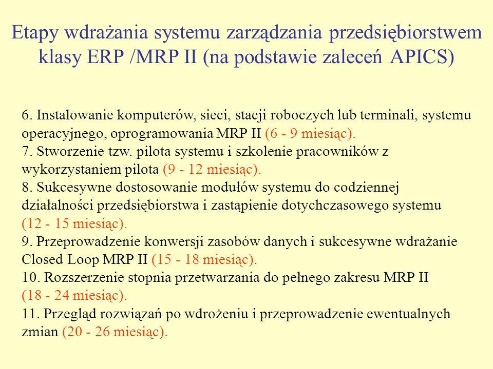 6. Instalowanie komputerów, sieci, stacji roboczych lub terminali, systemu operacyjnego, oprogramowania MRP II (6 - 9 miesiąc). 7. Stworzenie tzw. pil
