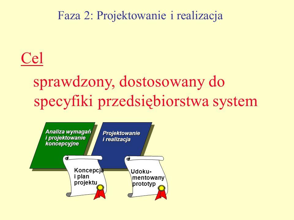 Faza 2: Projektowanie i realizacja Cel sprawdzony, dostosowany do specyfiki przedsiębiorstwa system Analiza wymagań i projektowanie koncepcyjne Projek