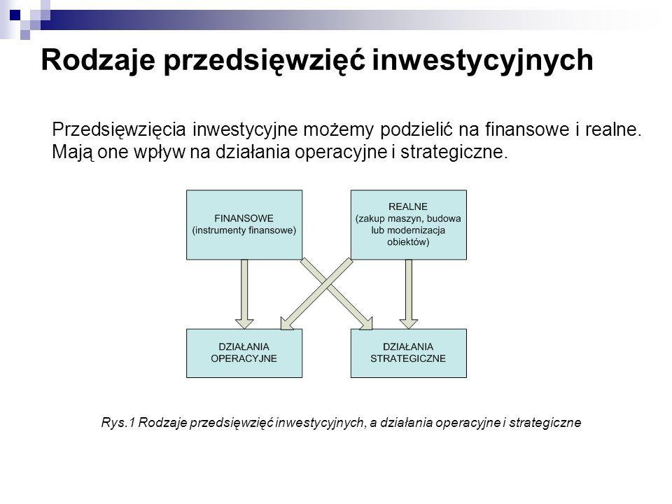 Rodzaje przedsięwzięć inwestycyjnych Przedsięwzięcia inwestycyjne możemy podzielić na finansowe i realne. Mają one wpływ na działania operacyjne i str
