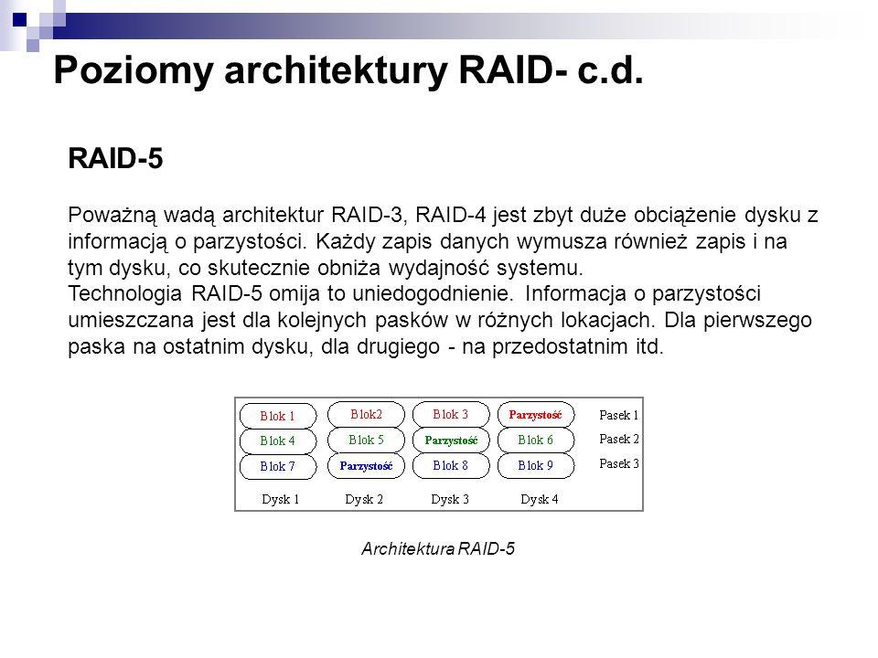 Poziomy architektury RAID- c.d. RAID-5 Poważną wadą architektur RAID-3, RAID-4 jest zbyt duże obciążenie dysku z informacją o parzystości. Każdy zapis